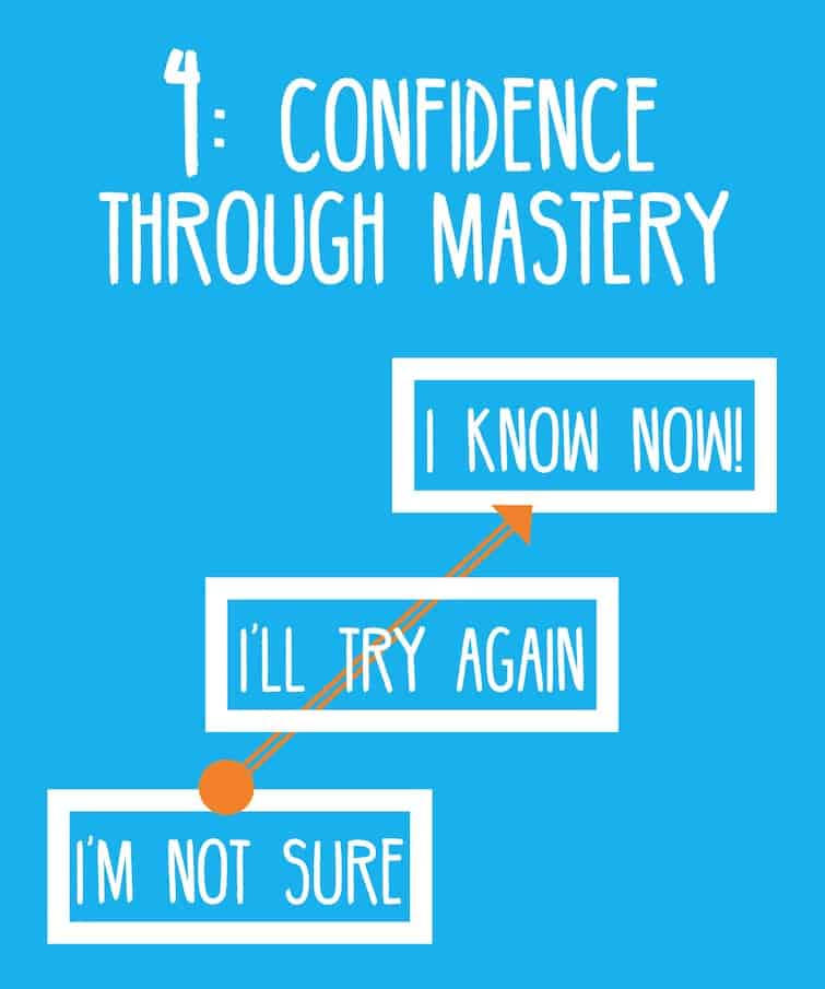 4: Confidence Through Mastery