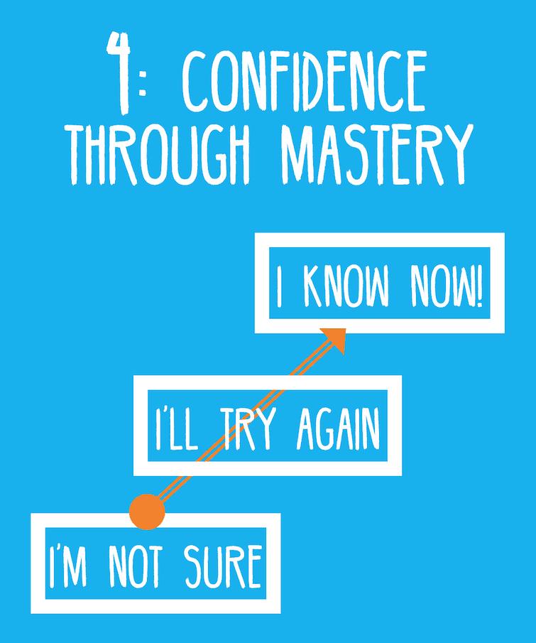 4: Confidence Through Mastery